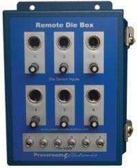Remote-Die-Box